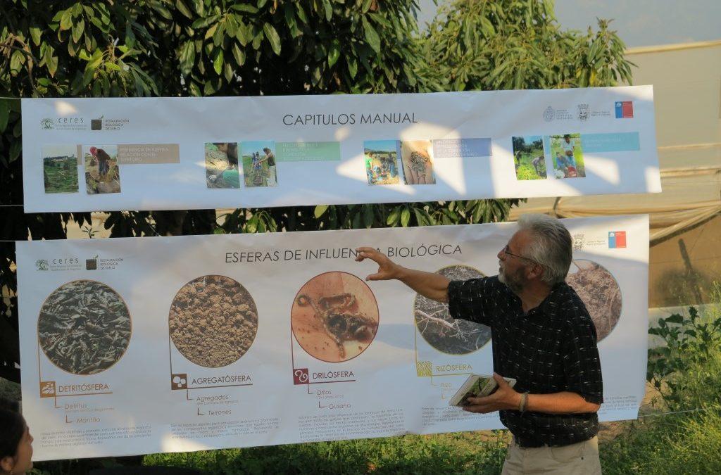 El Programa de Restauración Biológica de suelos del Centro Ceres lanza manual sobre la determinación de la condición biológica de suelo en los sistemas agrícolas